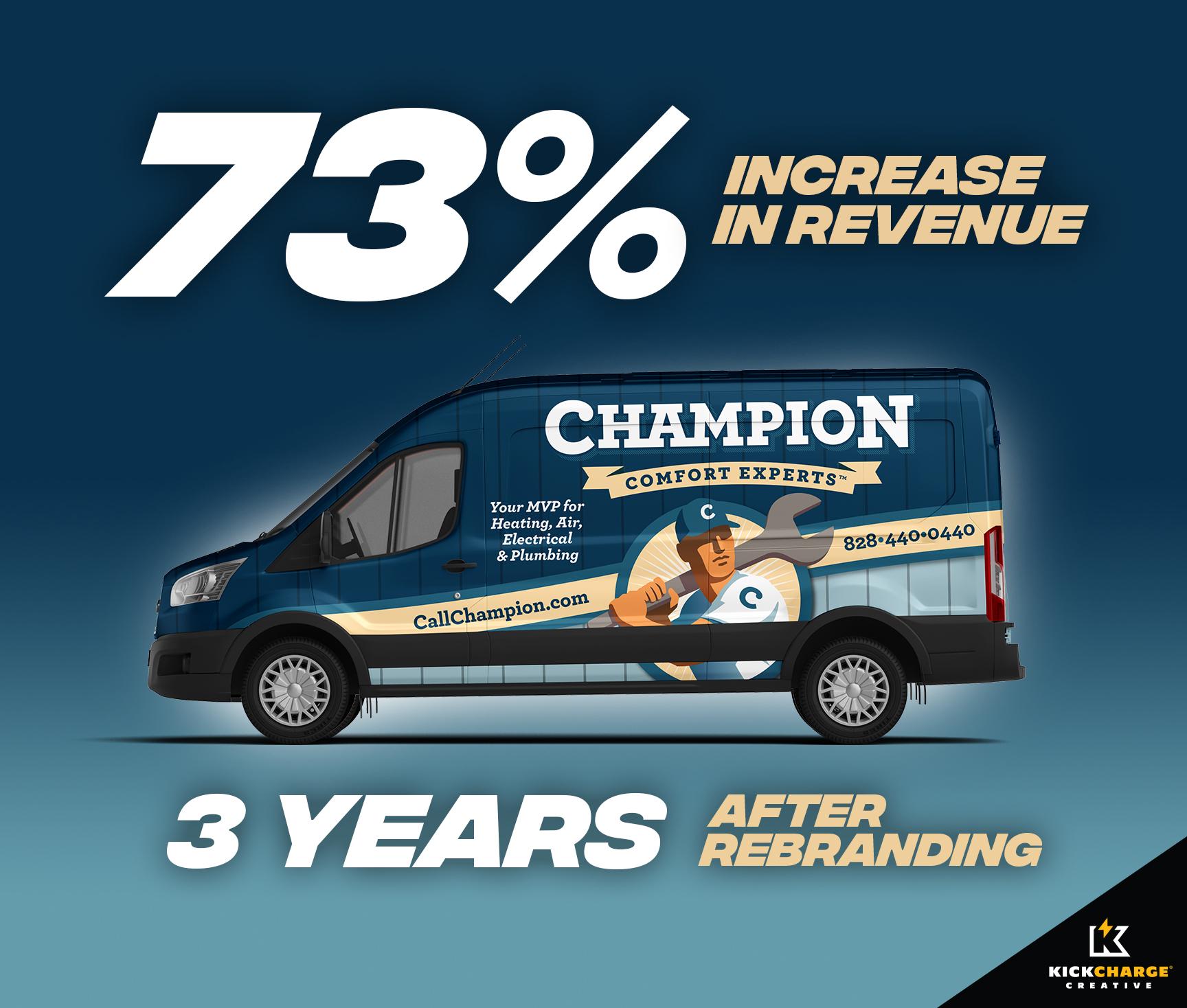 hvac truck wrap rebranding, hvac logo design, plumbing wrap design